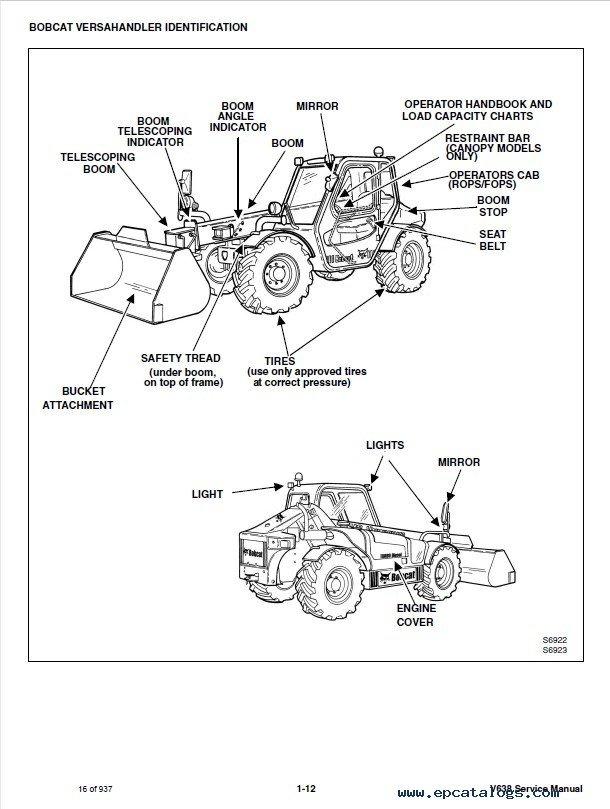 Repair Manual Bobcat V638 Versahandler Service Pdf 3: Bobcat Ford Engine Block Heater At Downselot.com