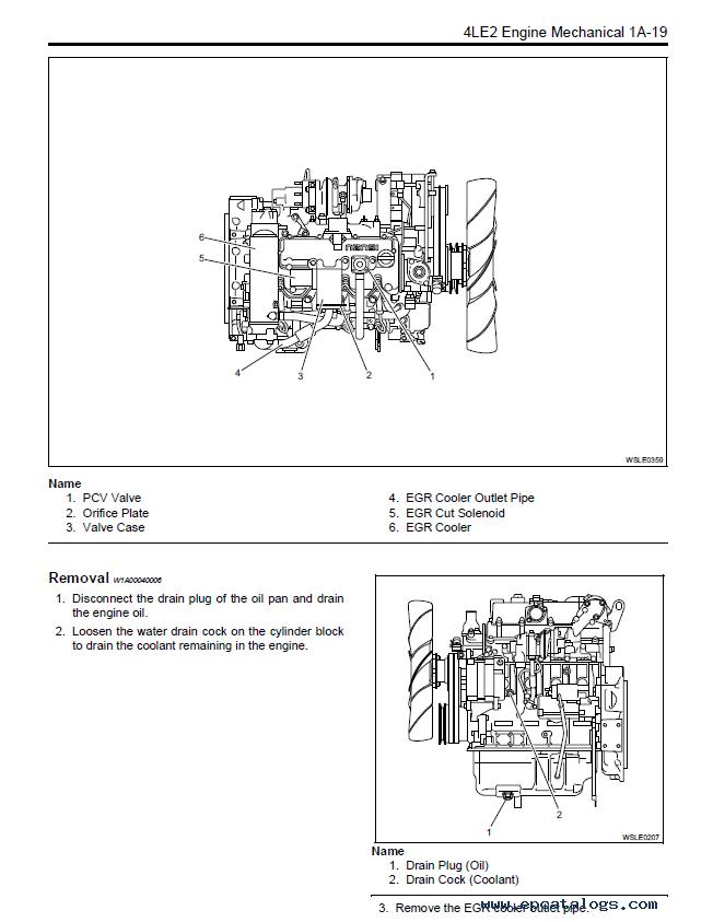 Hitachi Excavator Manual