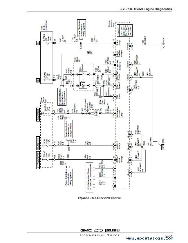 isuzu 2 8 wiring diagram circuit wiring and diagram hub u2022 rh ethermag co