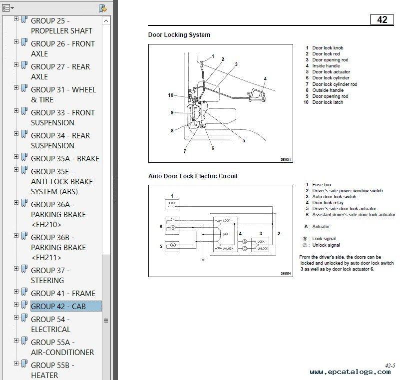 2004 mitsubishi fuso fuse box diagram trusted wiring diagrams 2001 mitsubishi eclipse fuse box diagram 2004 mitsubishi fuso fuse box diagram wiring diagram \\u2022 2003 mitsubishi eclipse fuse box 2004 mitsubishi fuso fuse box diagram