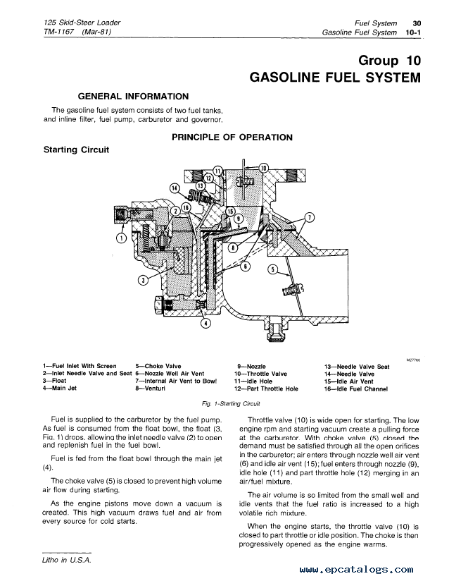 John Deere 125 Skid-Steer Loader TM1167 Technical Manual