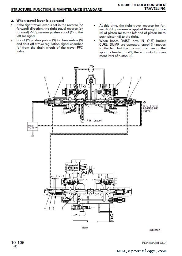 Komatsu PC200 7 PC200LC 7 wiring schematic for shibaura sd22 tractor diagram wiring  at soozxer.org