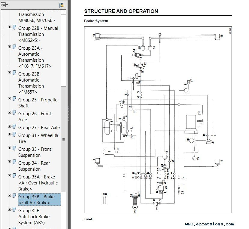 Mitsubishi Fuso 02 04 mitsubishi fuso 2002 2004 service manual pdf mitsubishi fuso canter wiring diagram at gsmx.co
