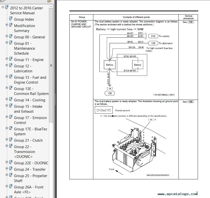 Mitsubishi Fuso Engine Diagram Diagram Base Website Engine Diagram -  VENNDIAGRAMCONCEPTS.SALVAASCOLI.ITDiagram Base Website Full Edition - The Best and Completed Full Edition of  Diagram Database Website You Can Find in The Internet - salvaascoli