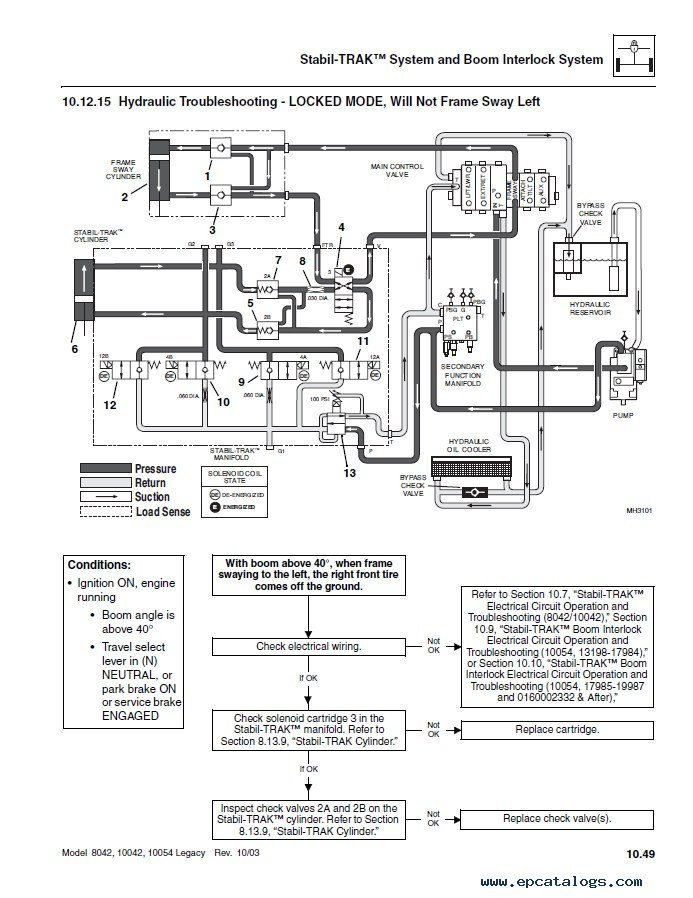 767 maintenance manual diagrams