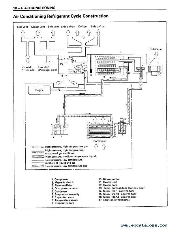 Isuzu Truck Wiring Diagram Pdf Diagram Pdf