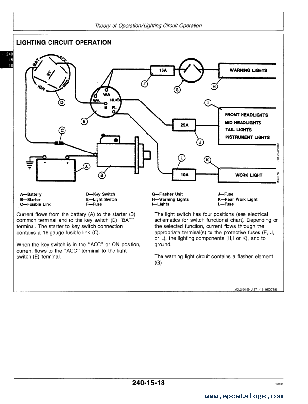 john deere tractor wiring diagram john image john deere 4200 fuse box diagram john auto wiring diagram schematic on john deere 4300 tractor
