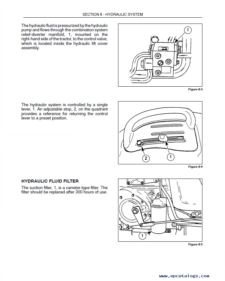 New Holland 1725   1925    Tractor    PDF Manual