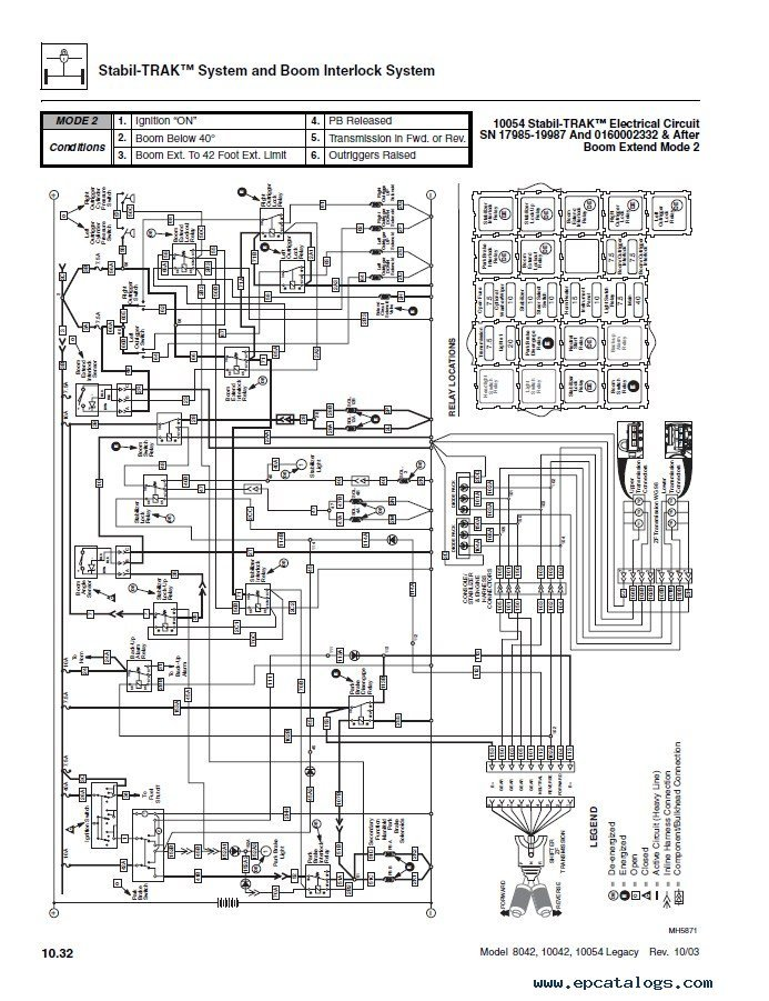 Jlg Model 40 Wiring Diagram Example Electrical Wiring Diagram