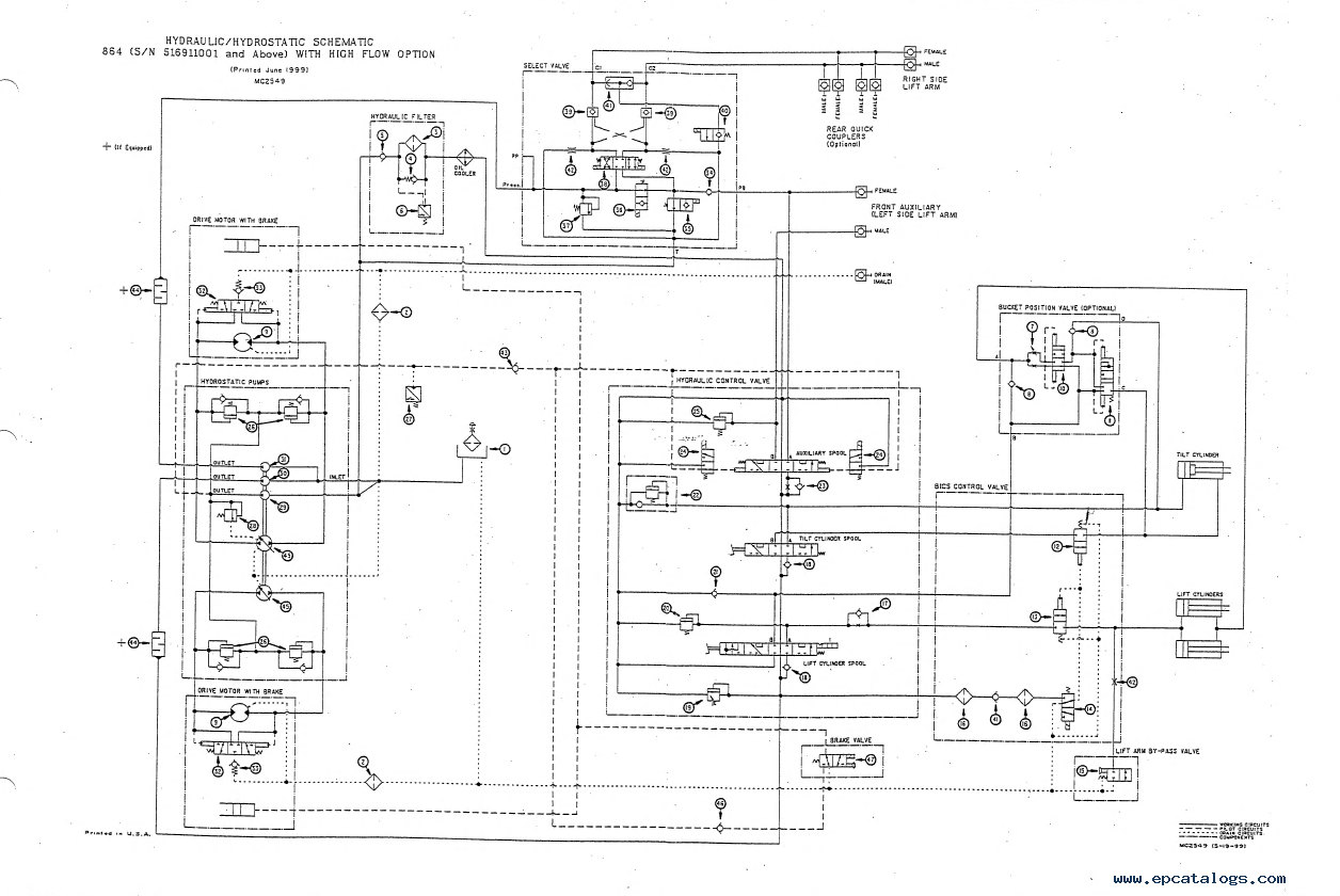 864 Bobcat Wiring Schematic Simple Guide About Diagram Clarion Vrx815 Stereo Diagrams 743 Skid Steer Bucket Cylinder