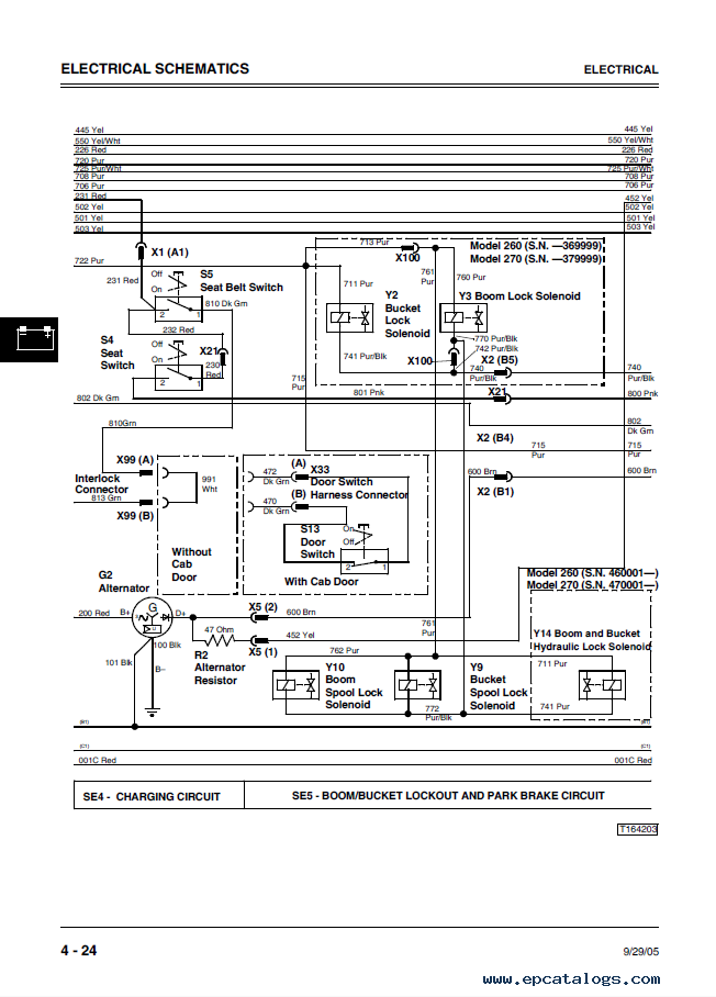 john deere 260 wiring diagram trusted wiring diagram u2022 rh soulmatestyle co  john deere 260 garden tractor wiring diagram