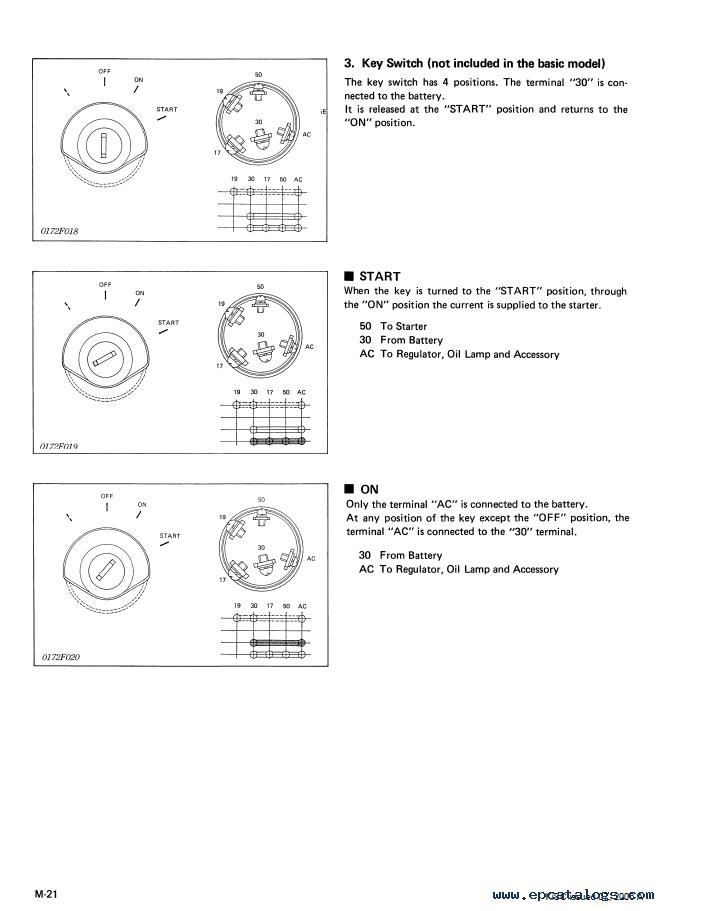 Kubota WG600-B Gasoline Engine Workshop Manual PDFEPCATALOGS