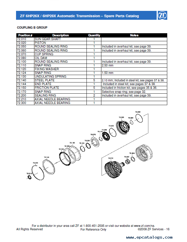ZF 6HP26X / 6HP28X Automatic Transmission Spare Parts Catalog PDF