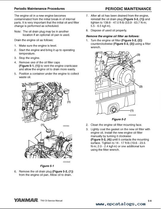 Yanmar Industrial Engines 3TNV and 4TNV Series Service Manual PDF on yanmar starter, yanmar parts catalog, diagram of a molded case switch diagram, yanmar parts breakdown, yanmar alternator wiring, yanmar fuel pump diagram, yanmar wire harness, yanmar ym2200 parts, ignition switch diagram, yanmar tractor, yanmar generator, yanmar engine diagram, yanmar 3gm30f parts diagram, yanmar voltage regulator,