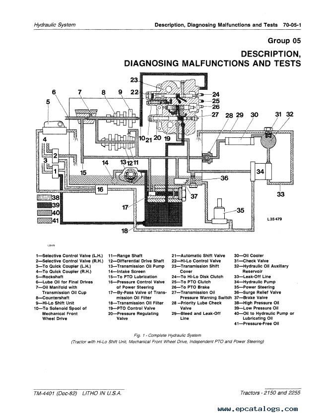 john deere 2150, 2255 tractors tm4401 technical manual pdf John Deere 110 Wiring Diagram