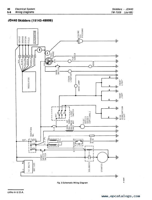 john deere jd440 jd440 series a jd440 b skidder tm1009 technical manual pdf john deere hydraulic system diagram trusted wiring diagrams