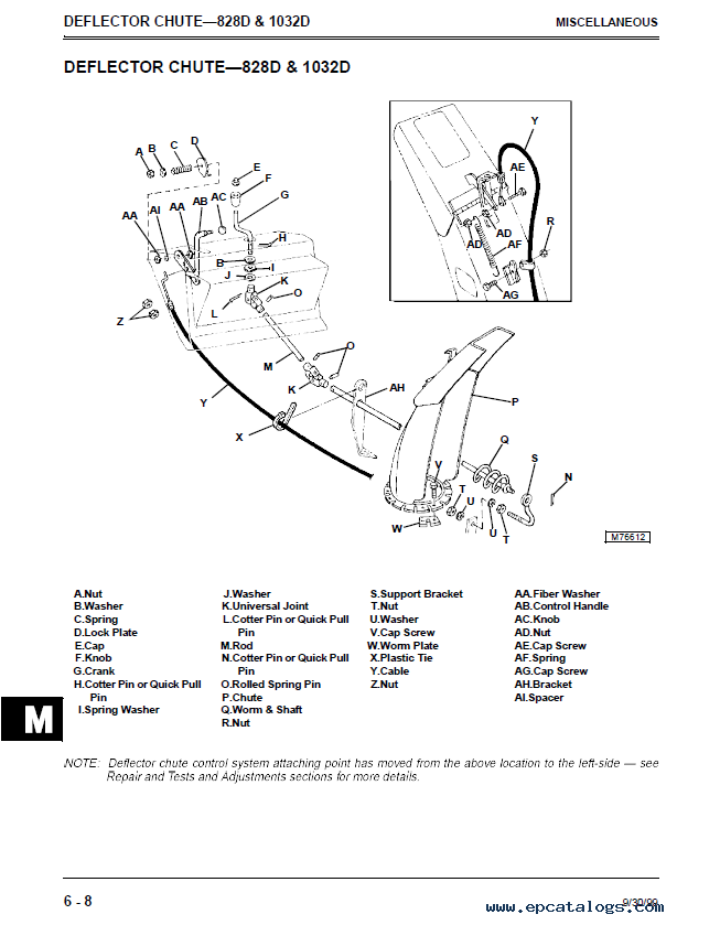 wiring diagram for john deere x360 john deere x360 parts