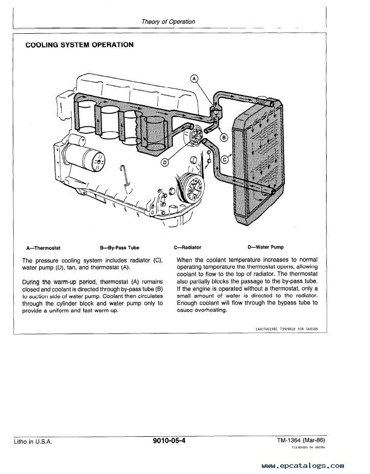 john deere 410b, 410c, 510b, 510c backhoe loaders operation and tests tm1468 pdf Heater for A