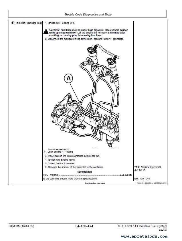 John Deere 9 0L Diesel Engines Level 14 Electronic Fuel System CTM385 PDF