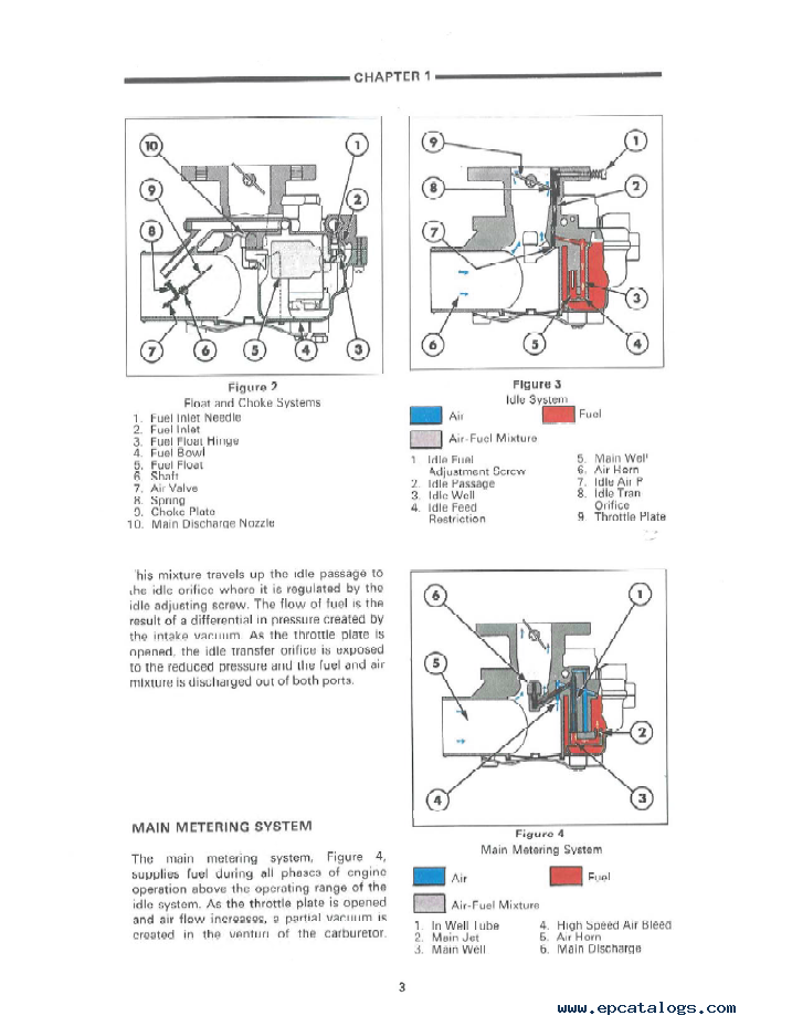 New Holland Ford 3430 Tractor workshop repair service manual software wiring diagram for ford alternator the wiring diagram  at soozxer.org