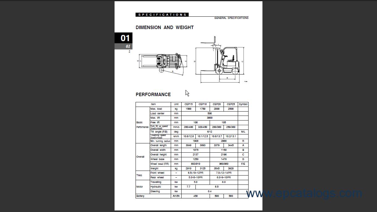 Clark Service Manual Cep15