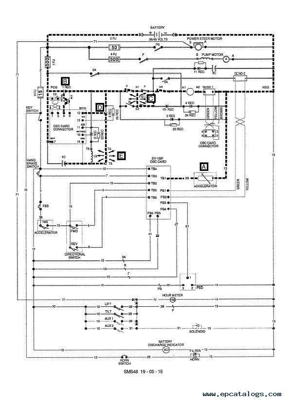 clark service manual sm 548h clark ecs 17 30 sm548h service manual pdf Clark Forklift Manual PDF at crackthecode.co
