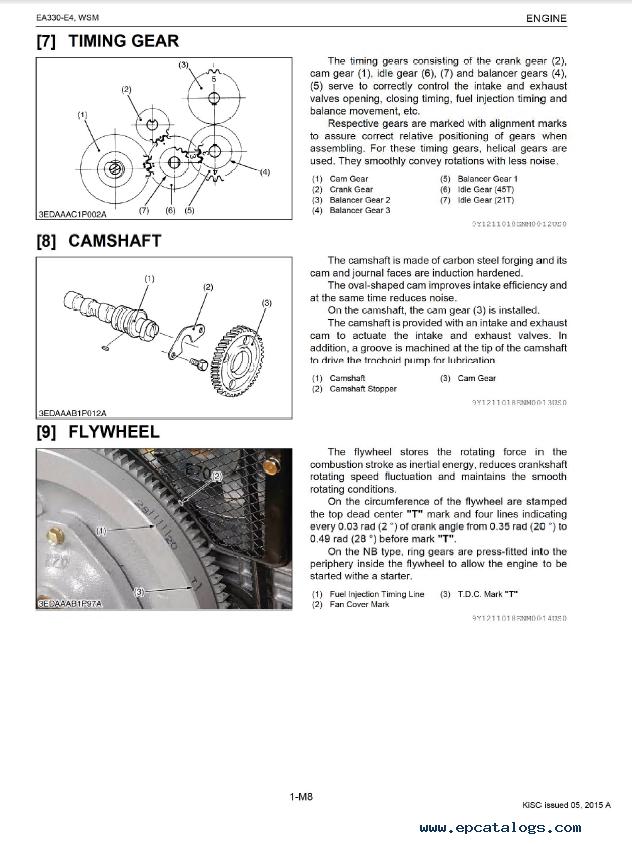 Kubota Ea330 E4 Series Diesel Engine Workshop Manual Pdf