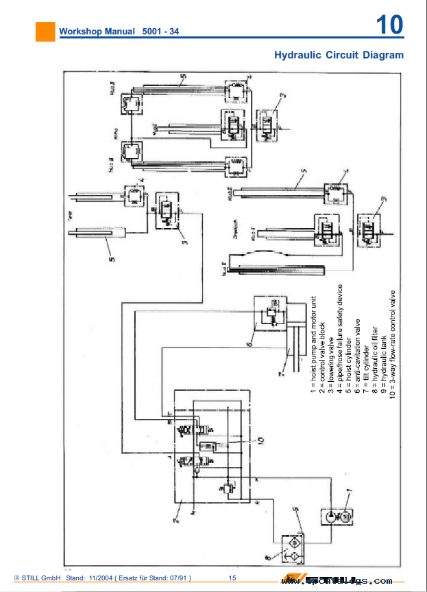 Fork Lift Electric Motor Wiring Diagram
