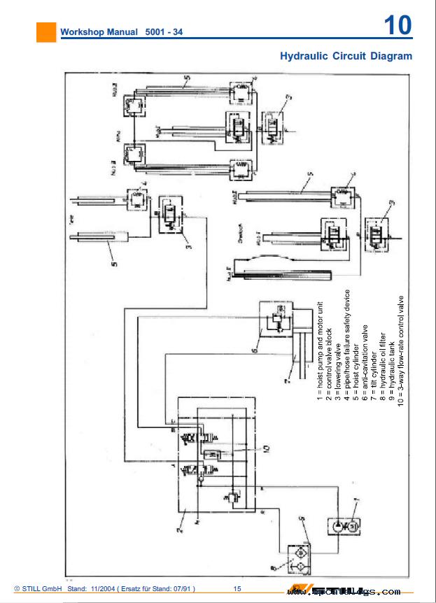 Enjoyable Still Forklift Wiring Diagram Diagram Wiring 101 Capemaxxcnl