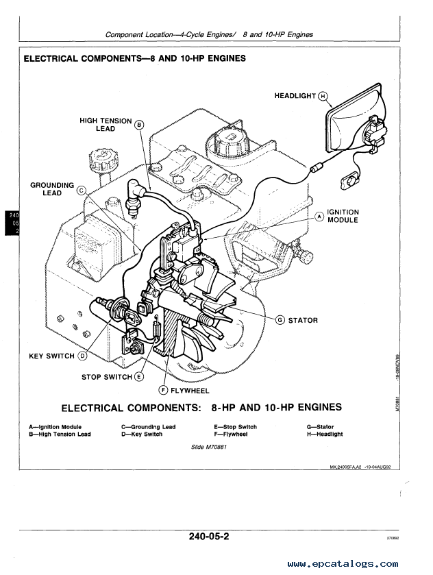 john deere trs21 parts diagram