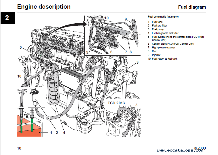 Download Deutz Td  Tcd 2012 Tcd 2013 Operation Manual