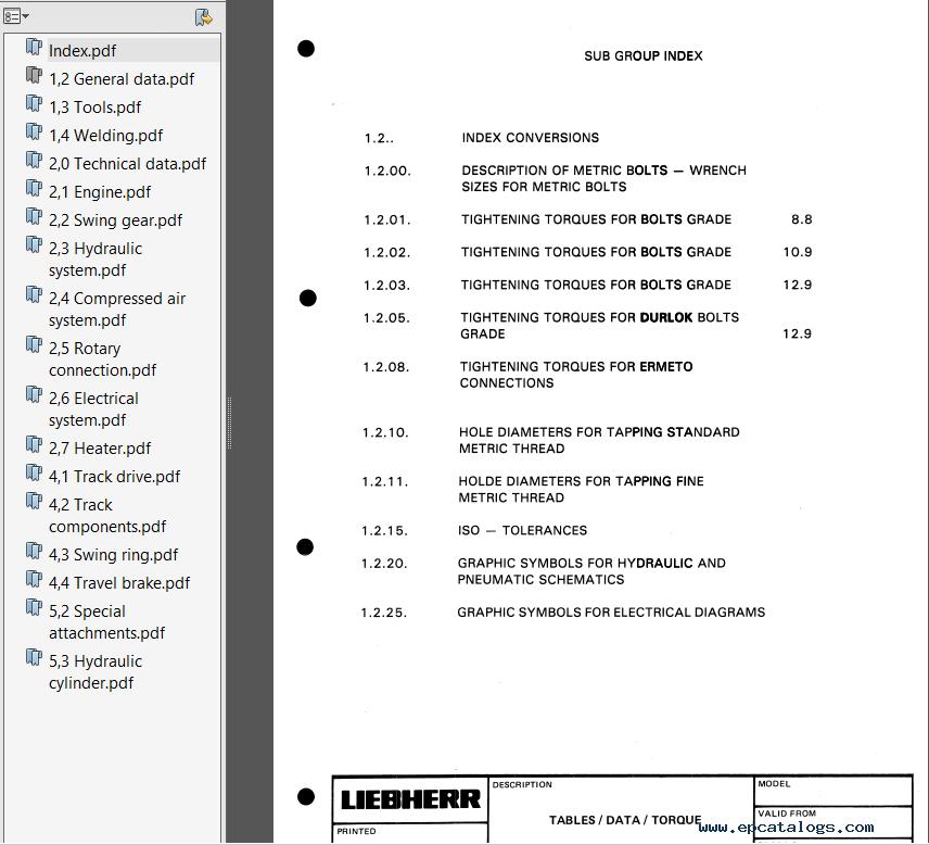 Liebherr 994 Manual