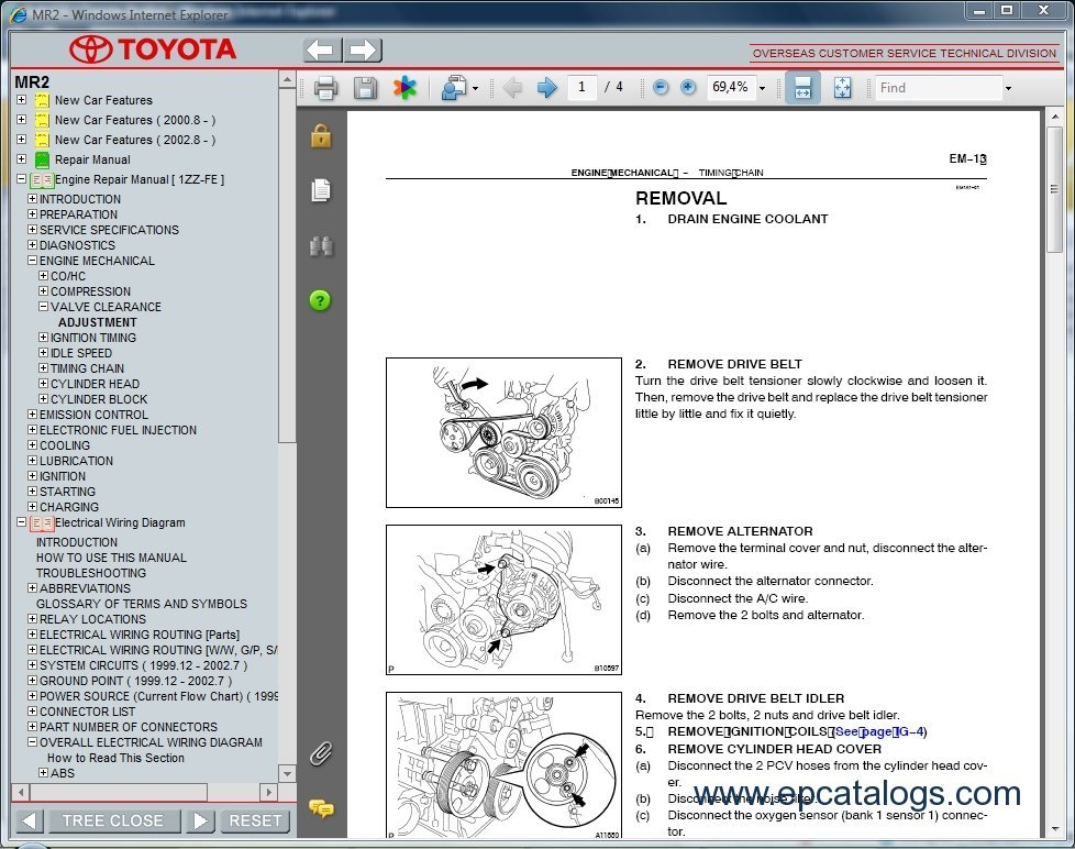Download Toyota Mr2 Zzw30 Repair Service Information