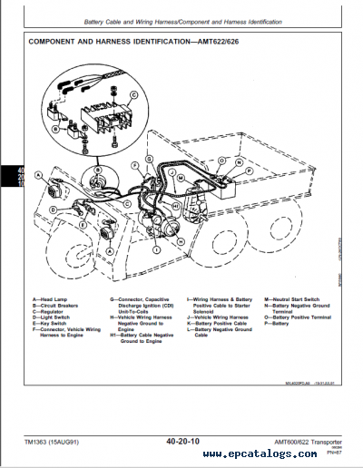 John Deere Gator 4x2 Engine Diagram