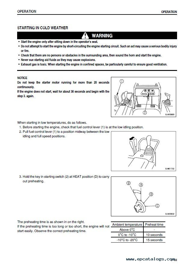 D21a komatsu Dozer parts manual In Fortnite