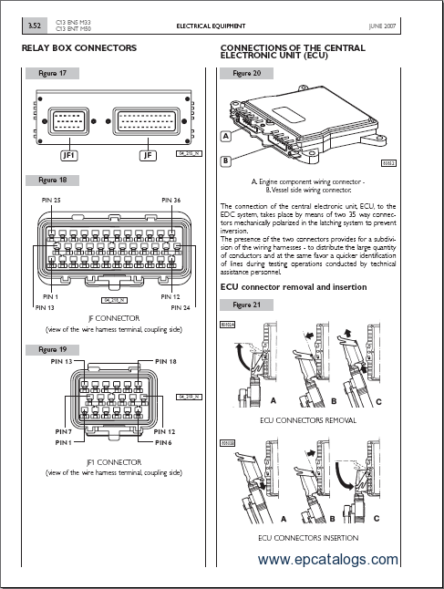 cat wiring diagram images cat ecm pin wiring diagram in addition cat 3126 engine diagram on