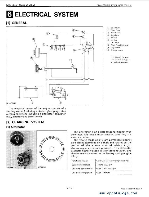 kubota engine parts diagram online smartdraw diagrams kubota zero turn wiring diagram additionally new holland parts diagrams online moreover tractor replacement kubota parts diagram online images