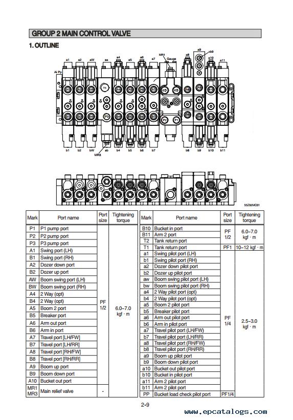 Hyundai H1 Starex Factory Repair Service Manual Pdf