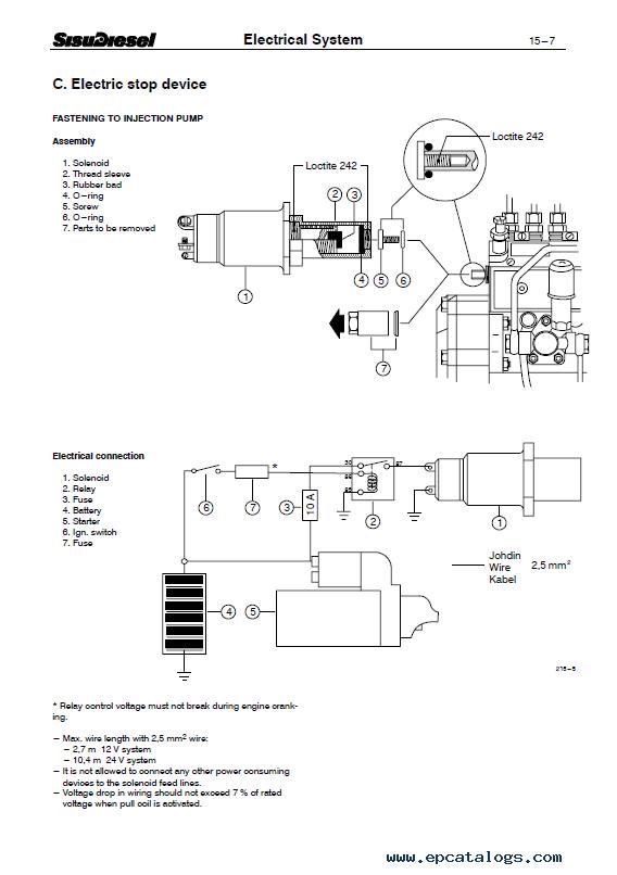 Download Jcb Sisu Diesel Engines 320 420 620 634 Pdf