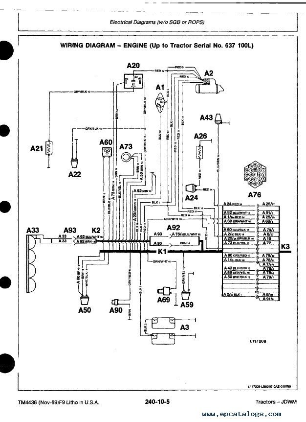 tractor wiring diagram on electrical wiring diagrams for john deere rh sellfie co