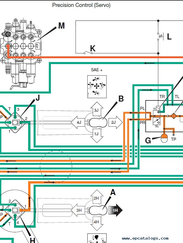 Jcb Loader 3cx 4cx 214 E 215 217, Jcb Wiring Diagram Key