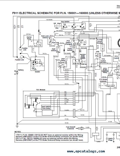 John Deere F935 Wiring Diagram from www.epcatalogs.com