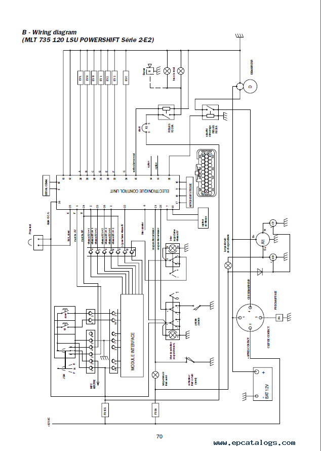 diagram of electric forklift manitou mlt 634 120 lsu b e2 set of pdf manuals diagram of electric vehicle