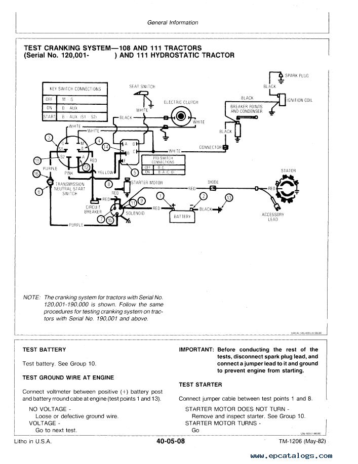 john deere 108 111 111n 112l 116 lawn tractors technical manual pdf john deere 108 111 111� 112l 116 tractors technical manual john deere 116 lawn tractor wiring diagram at fashall.co