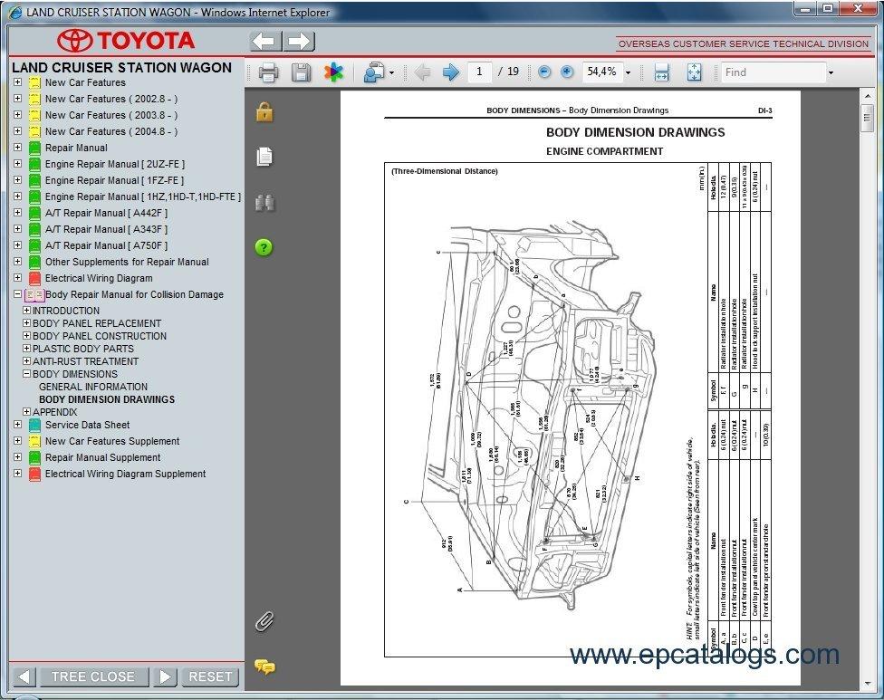 Service Repair Manual Download PDF - tradebit