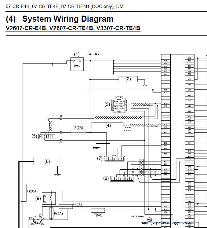 Kubota Common Rail System V2607V3307CR Diagnosis Manual PDF
