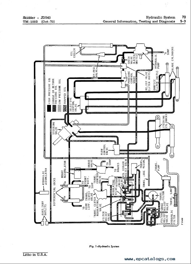 540 Bobcat Wiring Diagram Schematic 99 Dakota Wiring Diagram Furnaces Yenpancane Jeanjaures37 Fr