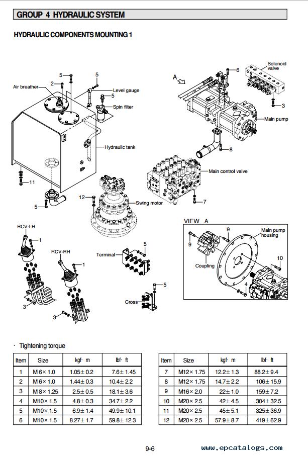 Hyundai R210LC-7 Crawler Excavator Service Manual PDF | Hyundai 210lc 7 Wiring Diagram |  | EPCATALOGS
