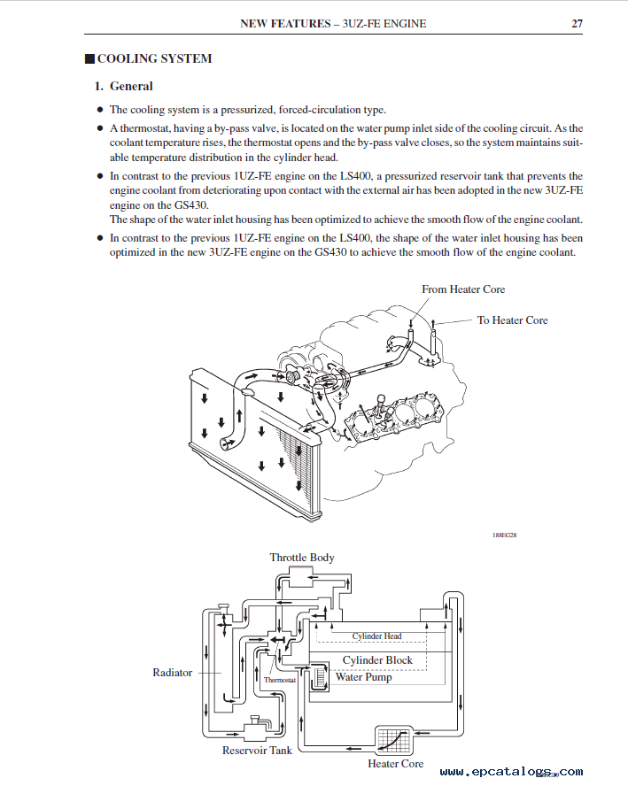 [DIAGRAM_5LK]  Lexus GS430/300 Repair Manual of PDF Download | Lexus Engine Cooling Diagram |  | EPCATALOGS