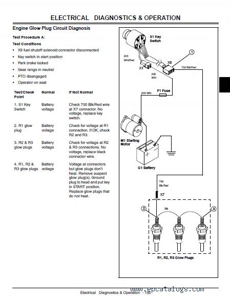 repair manual john deere 2210 compact utility tractor tm2074 technical  manual pdf - 2